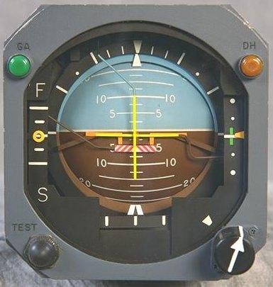 7. Instrument Flying